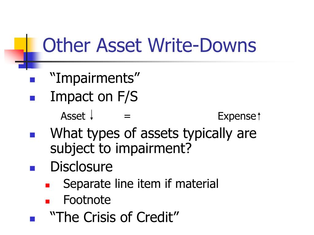 Other Asset Write-Downs