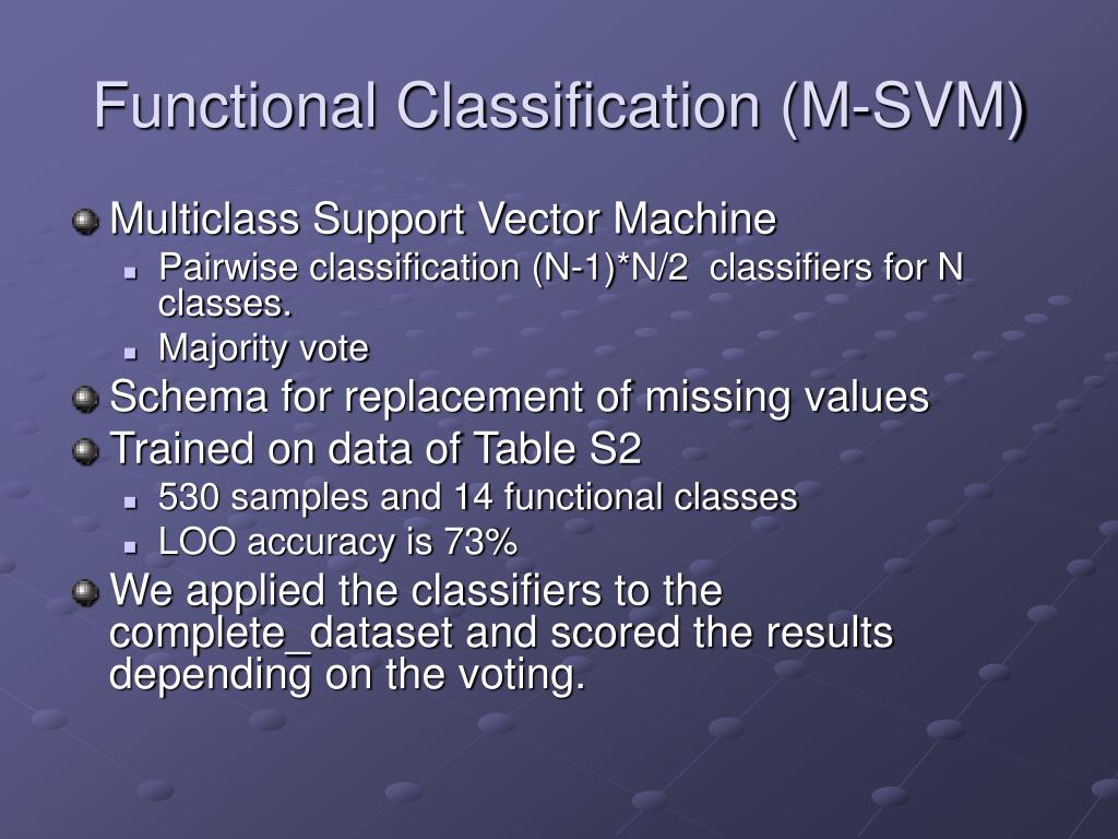 Functional Classification (M-SVM)