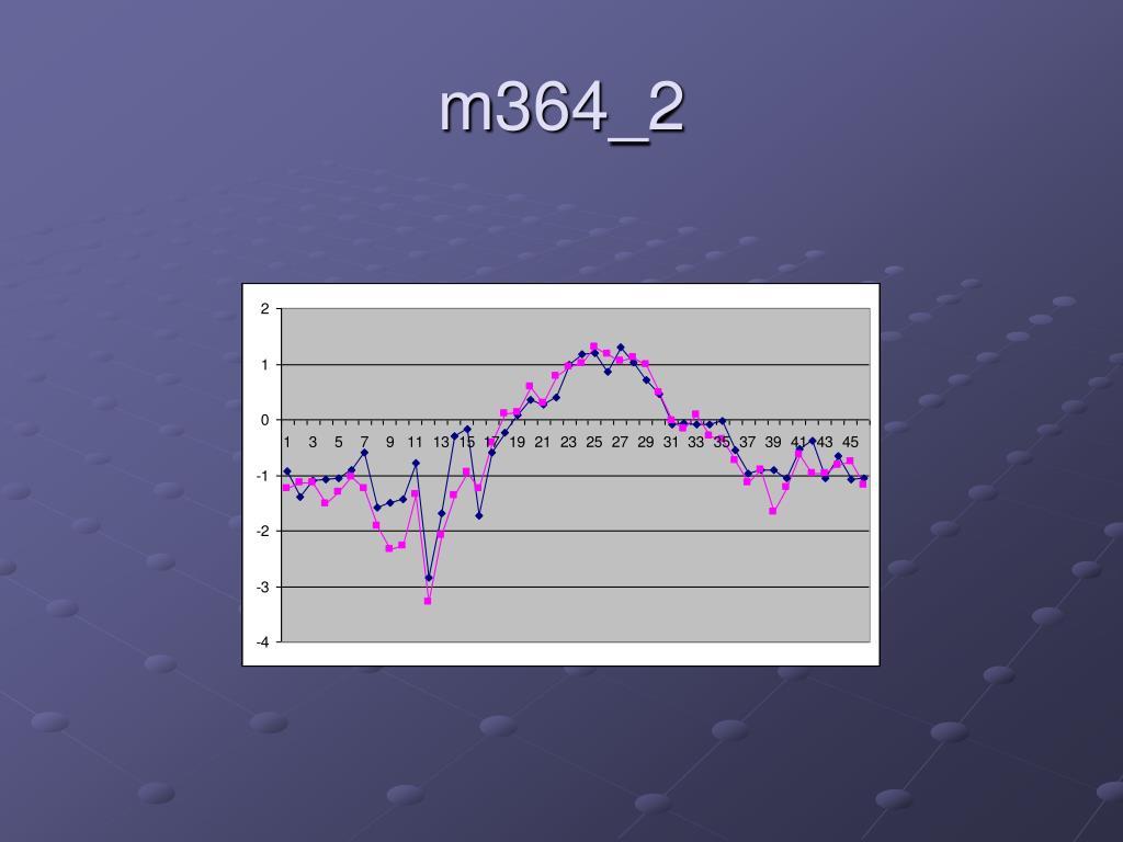 m364_2