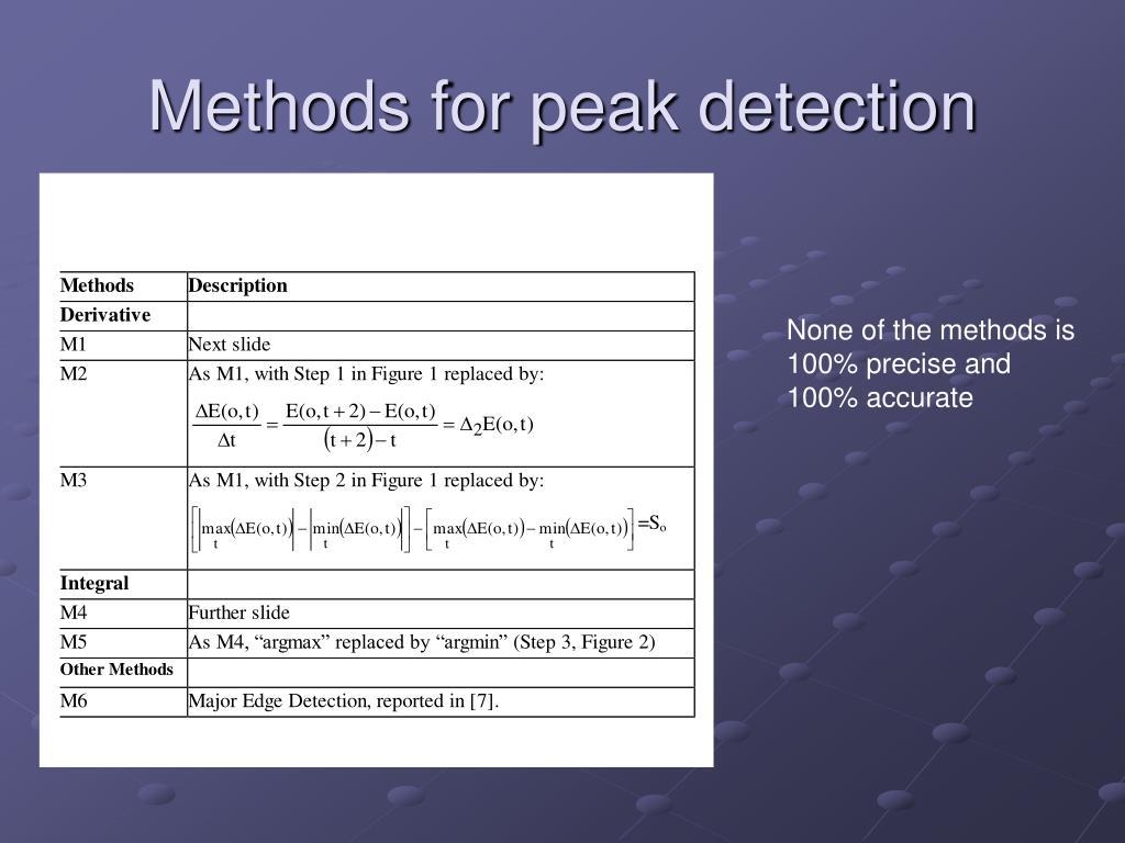 Methods for peak detection