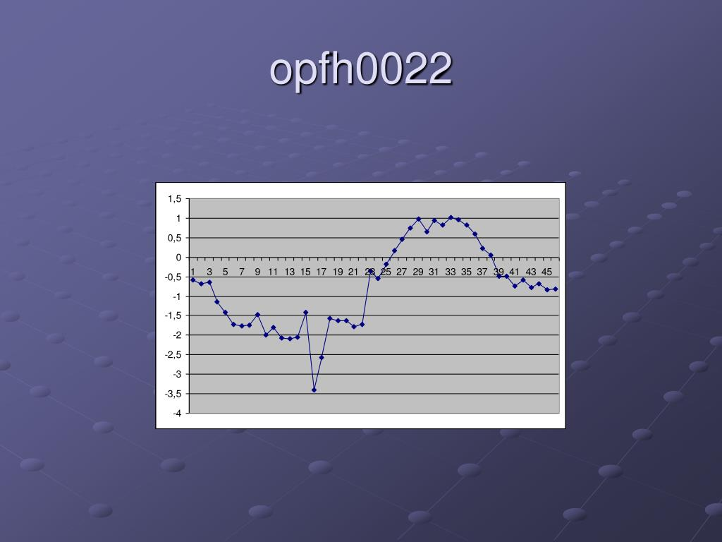 opfh0022