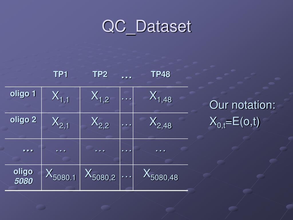 QC_Dataset