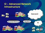 i2 advanced network infrastructure