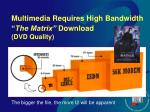 multimedia requires high bandwidth the matrix download dvd quality