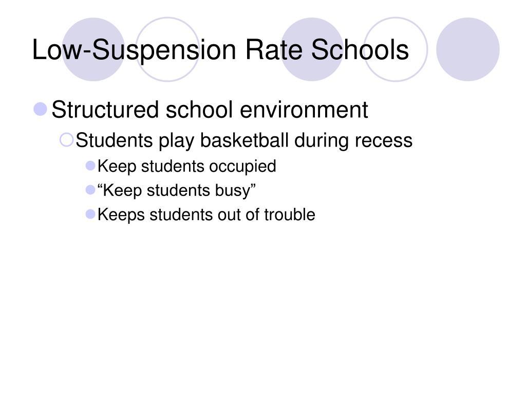 Low-Suspension Rate Schools