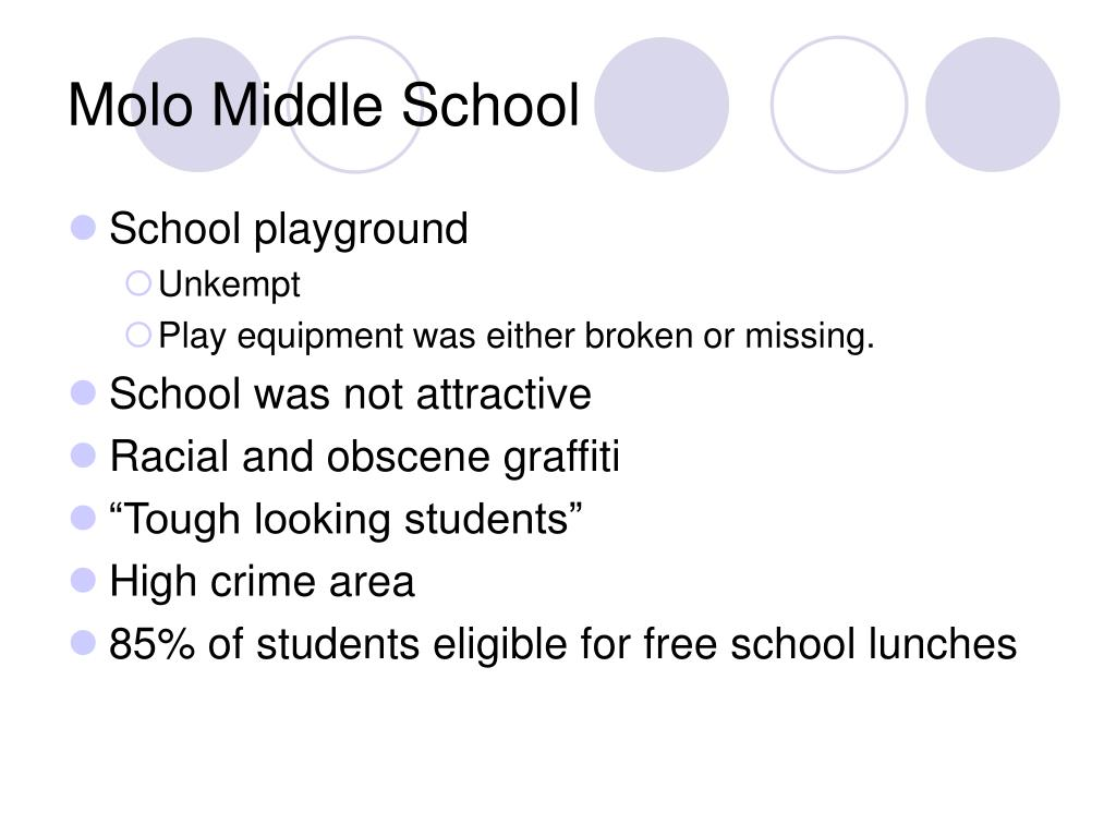 Molo Middle School