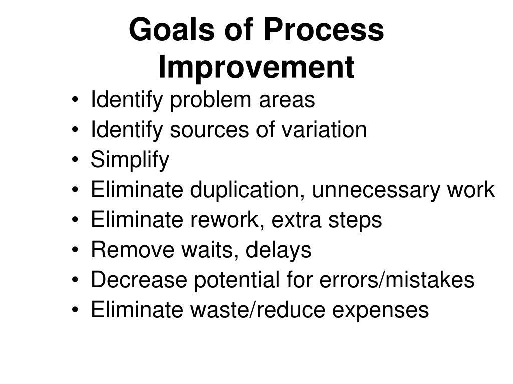 Goals of Process Improvement