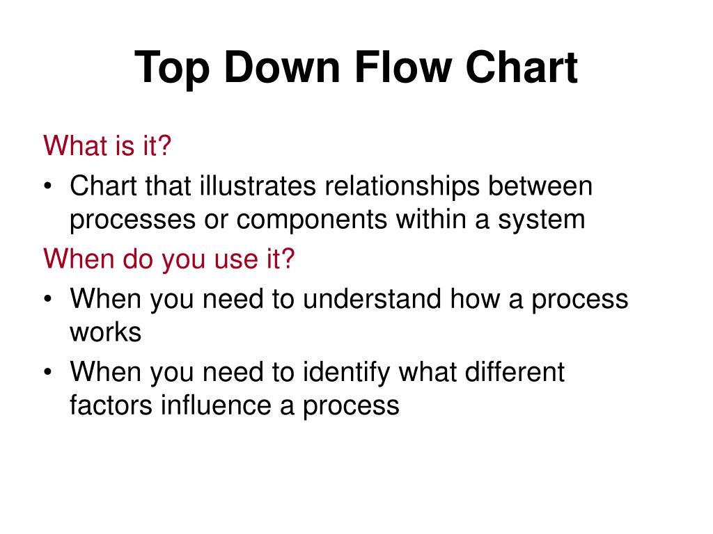 Top Down Flow Chart