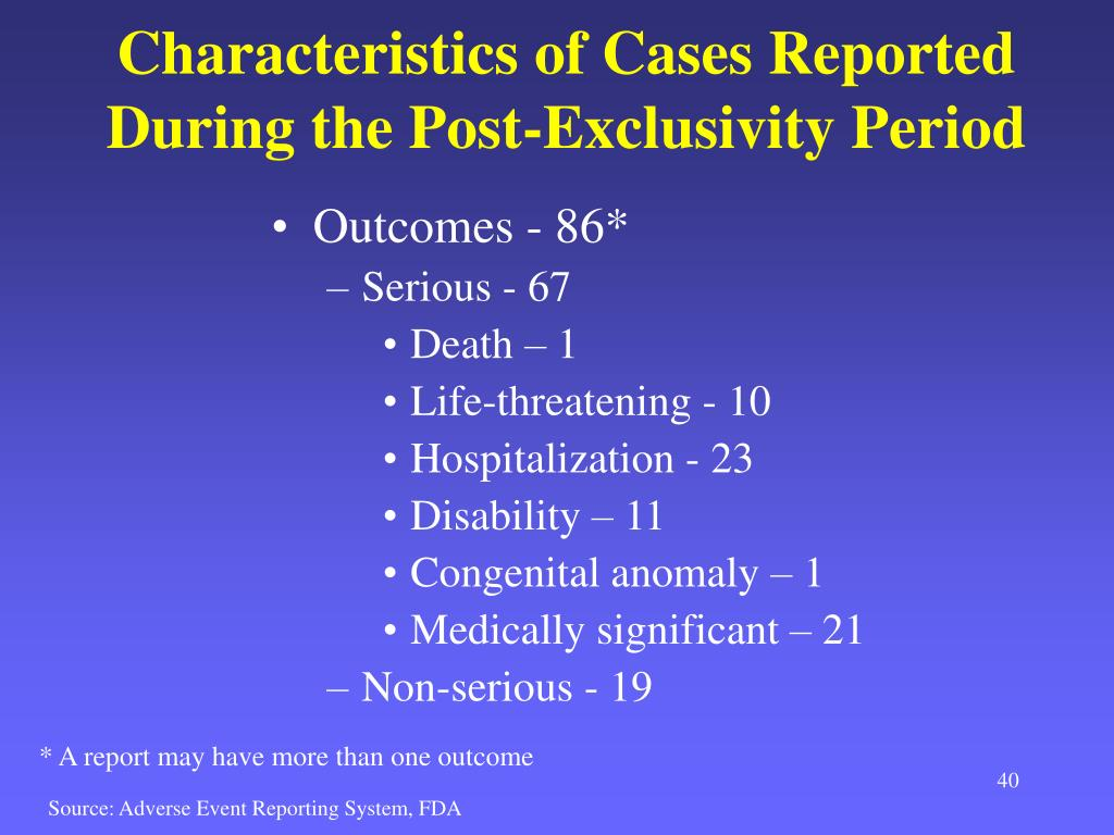 Characteristics of Cases Reported