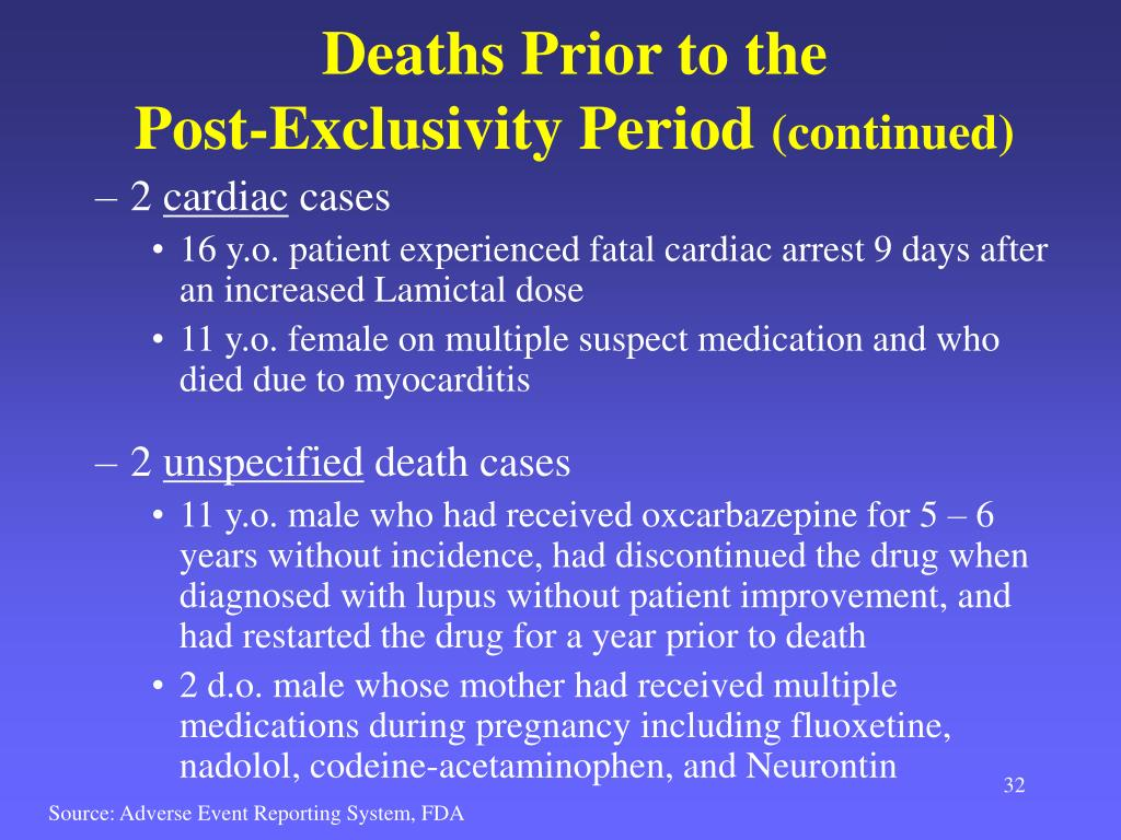 Deaths Prior to the