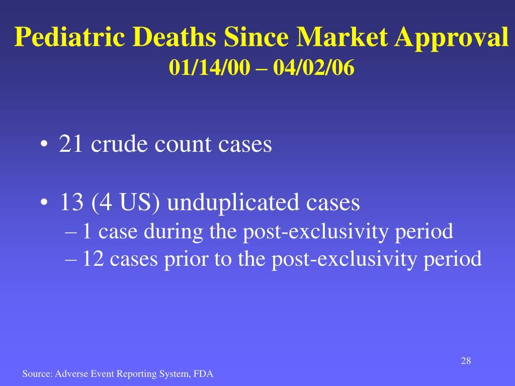 Pediatric Deaths Since Market Approval