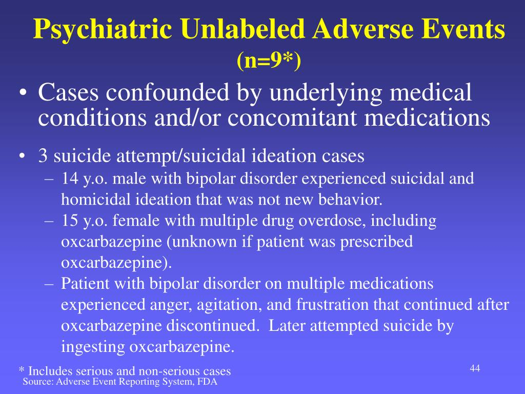 Psychiatric Unlabeled Adverse Events