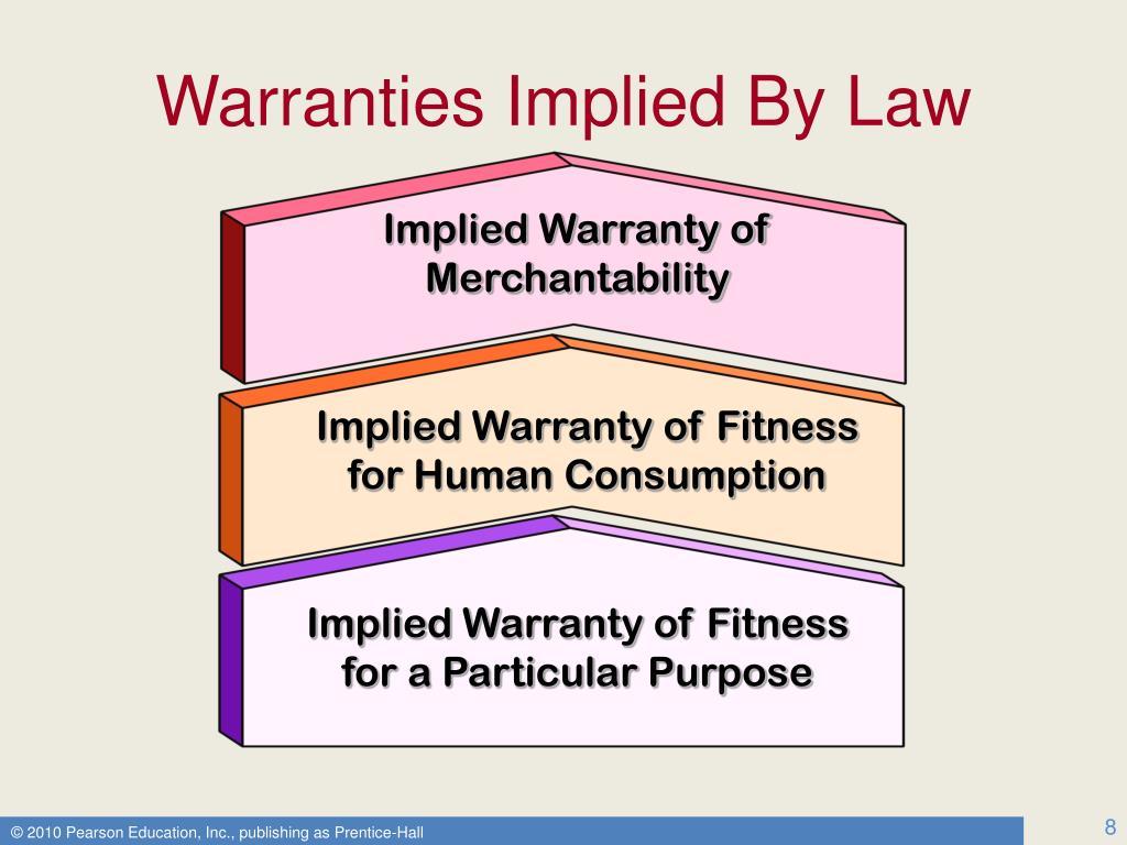 Warranties Implied By Law