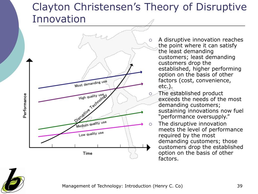 Clayton Christensen's Theory of Disruptive Innovation