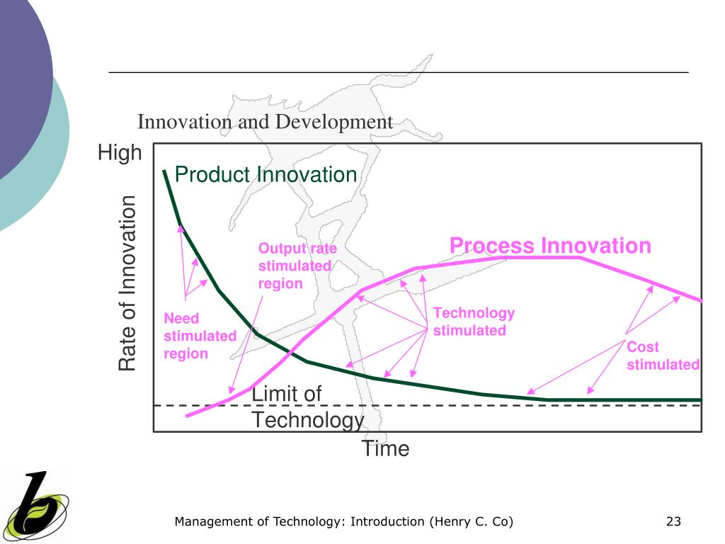 Management of Technology: Introduction (Henry C. Co)