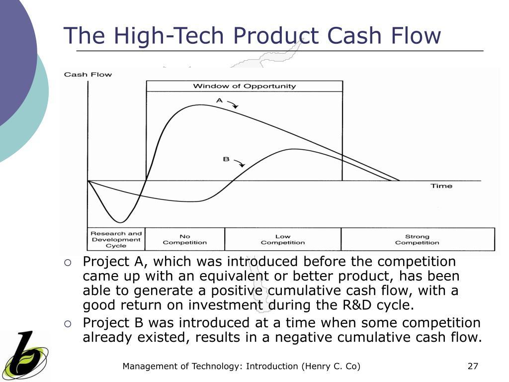 The High-Tech Product Cash Flow