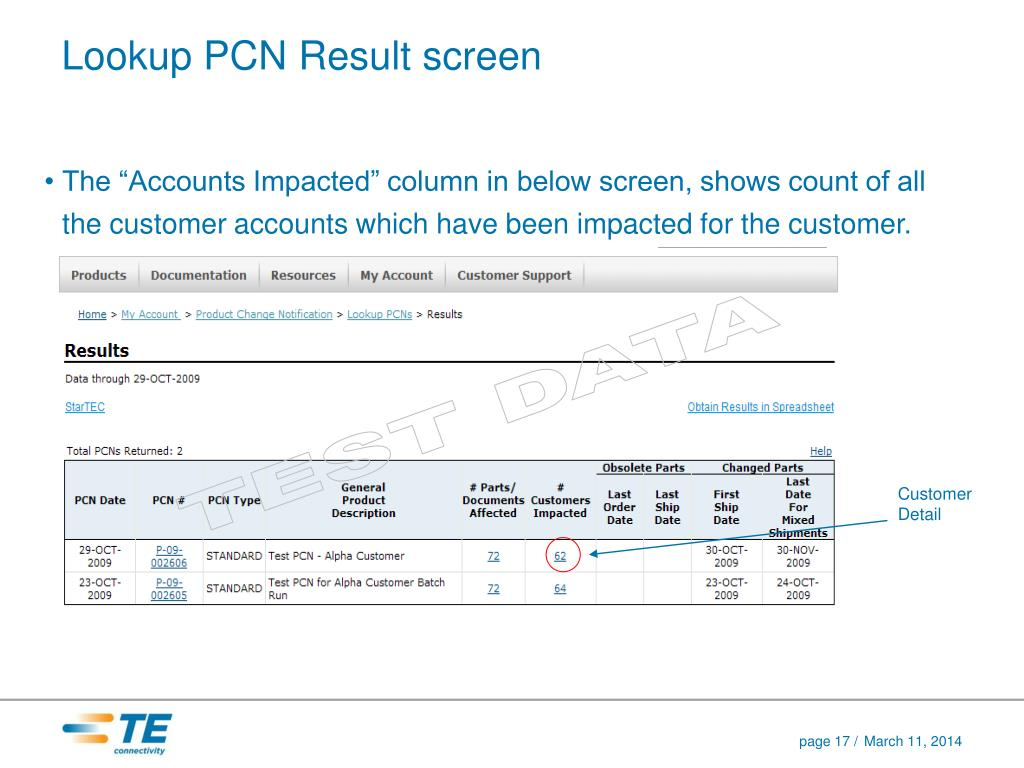 Lookup PCN Result screen