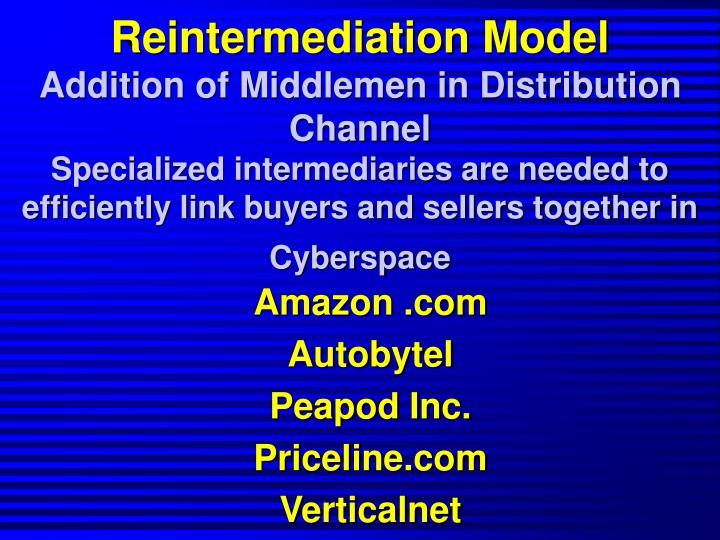 Reintermediation Model