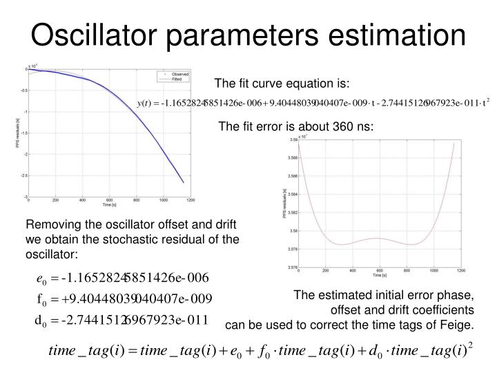 Oscillator parameters estimation