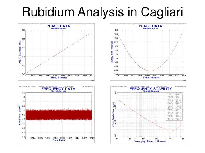Rubidium Analysis in Cagliari