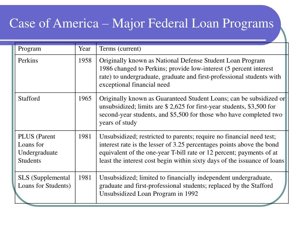 Case of America – Major Federal Loan Programs