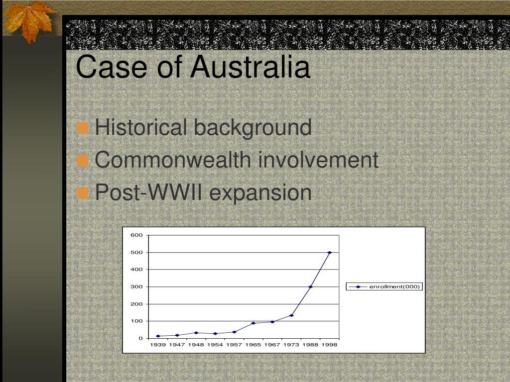 Case of Australia