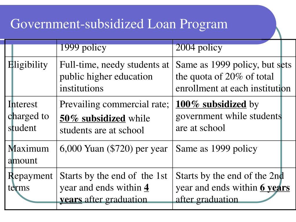 Government-subsidized Loan Program