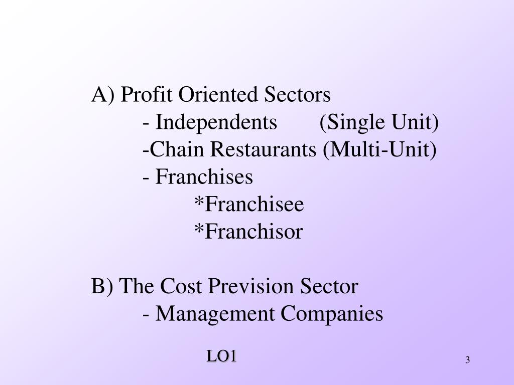 A) Profit Oriented Sectors