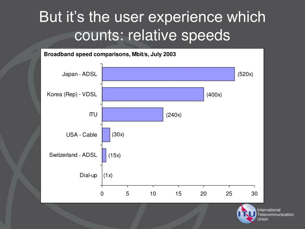 But it's the user experience which counts: r