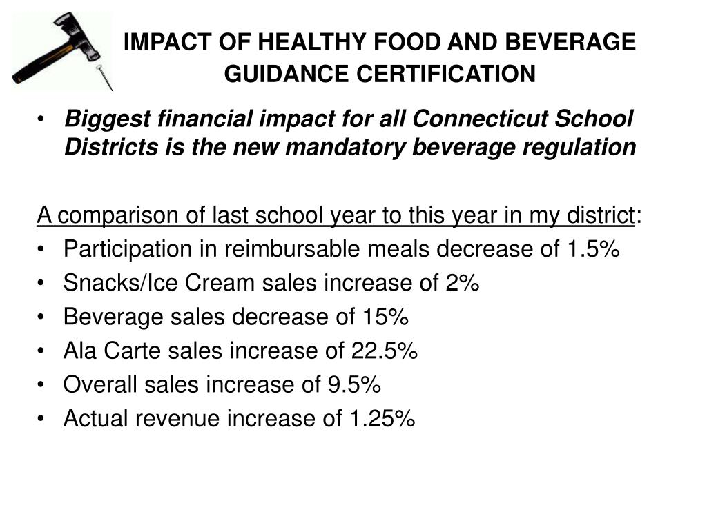 IMPACT OF HEALTHY FOOD AND BEVERAGE