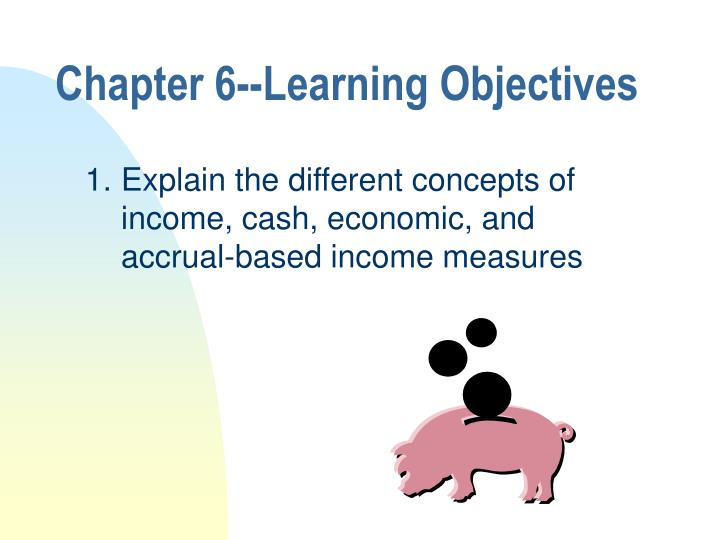 Chapter 6 learning objectives