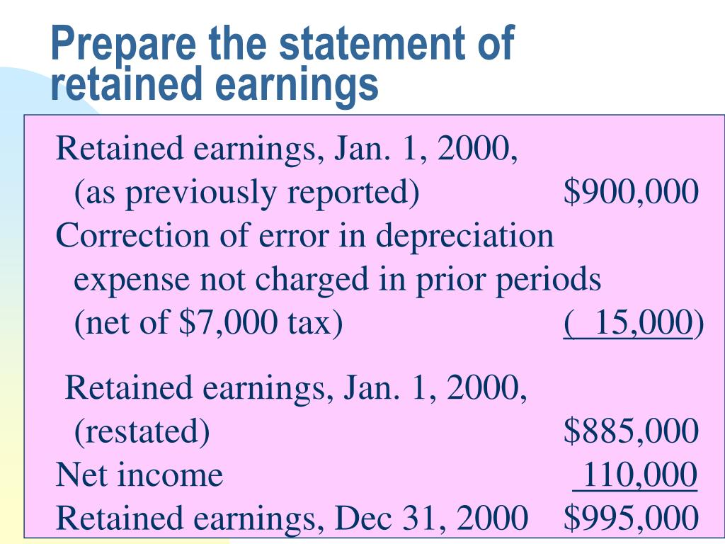 Prepare the statement of retained earnings