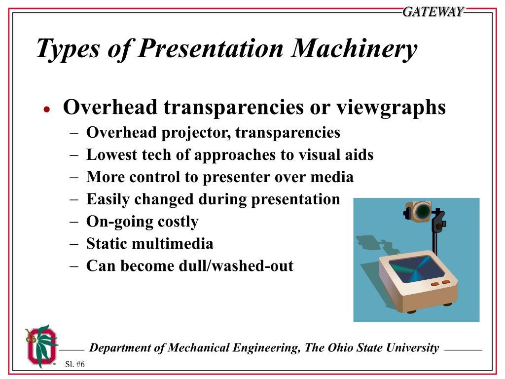 Types of Presentation Machinery
