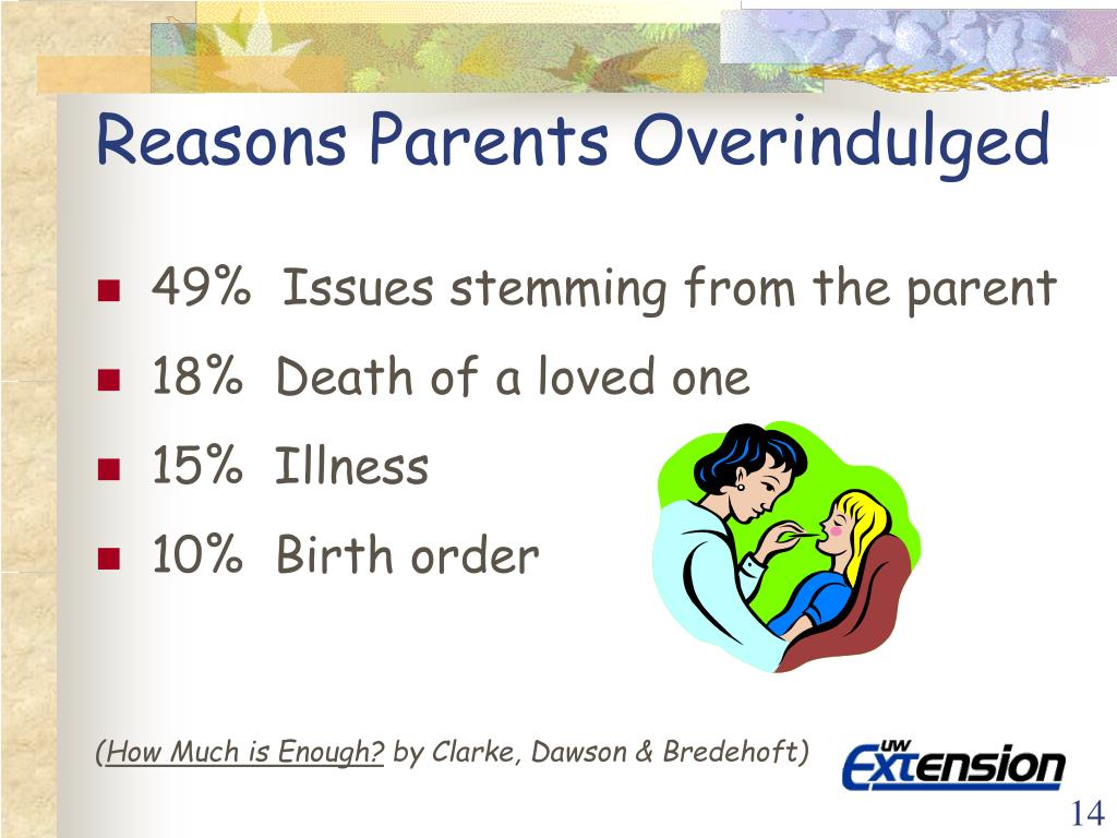 Reasons Parents Overindulged