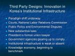 third party designs innovation in korea s institutional infrastructure