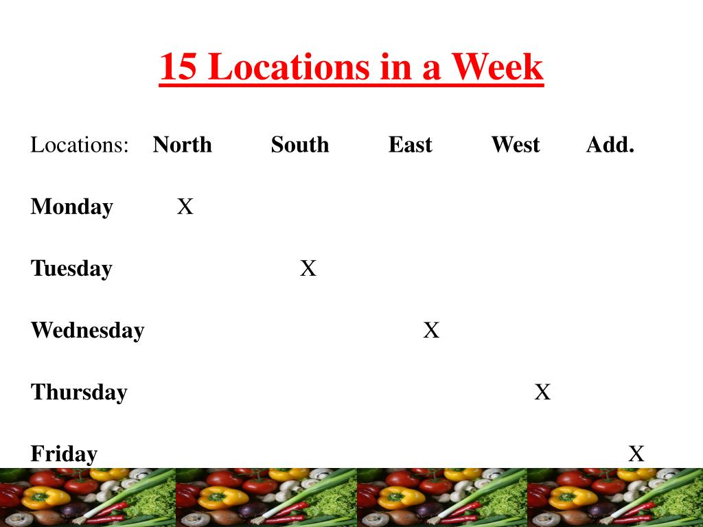 15 Locations in a Week