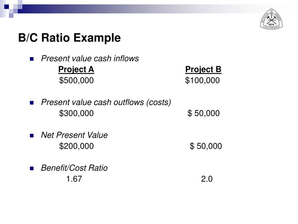 B/C Ratio Example