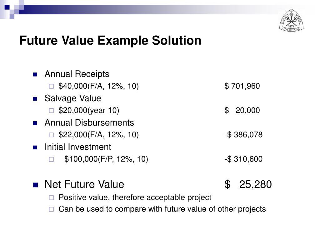 Future Value Example Solution