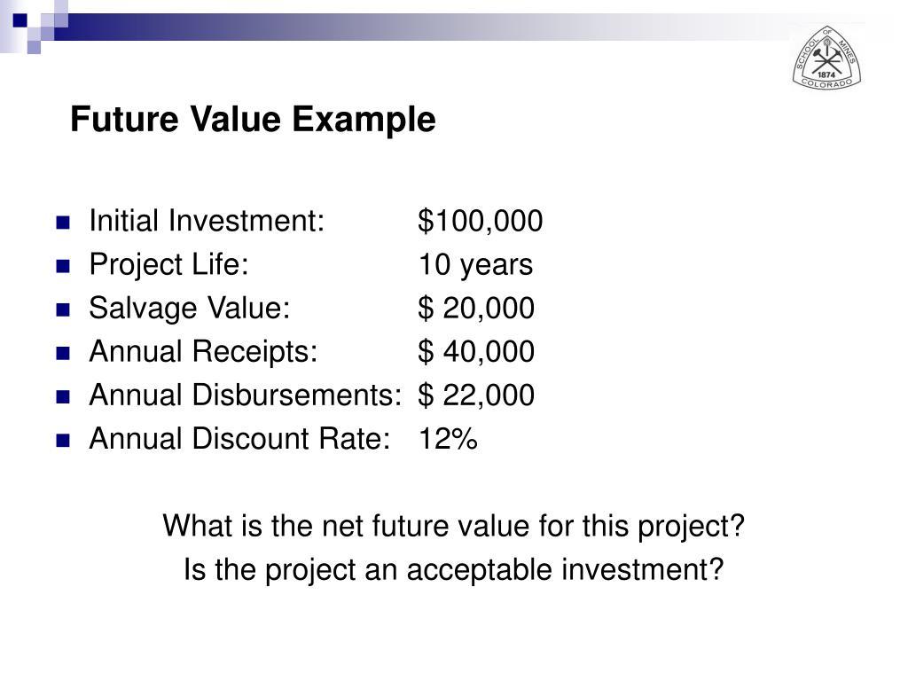 Future Value Example
