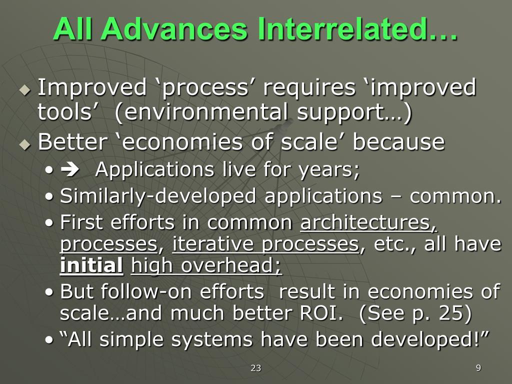 All Advances Interrelated…