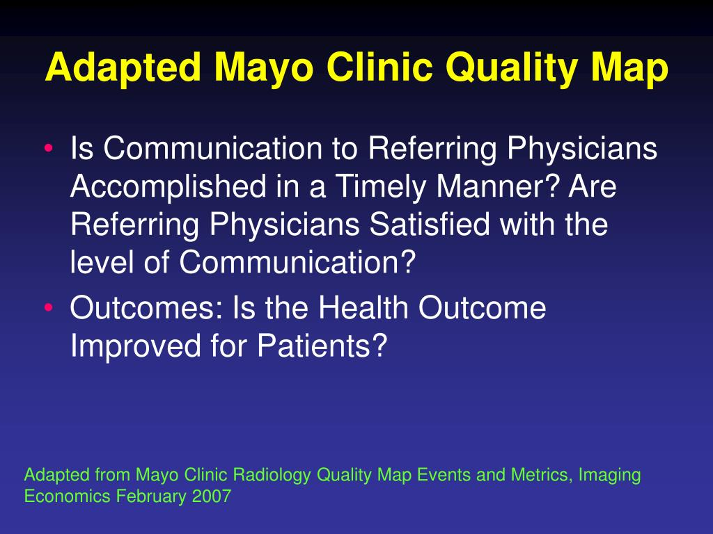 Adapted Mayo Clinic Quality Map