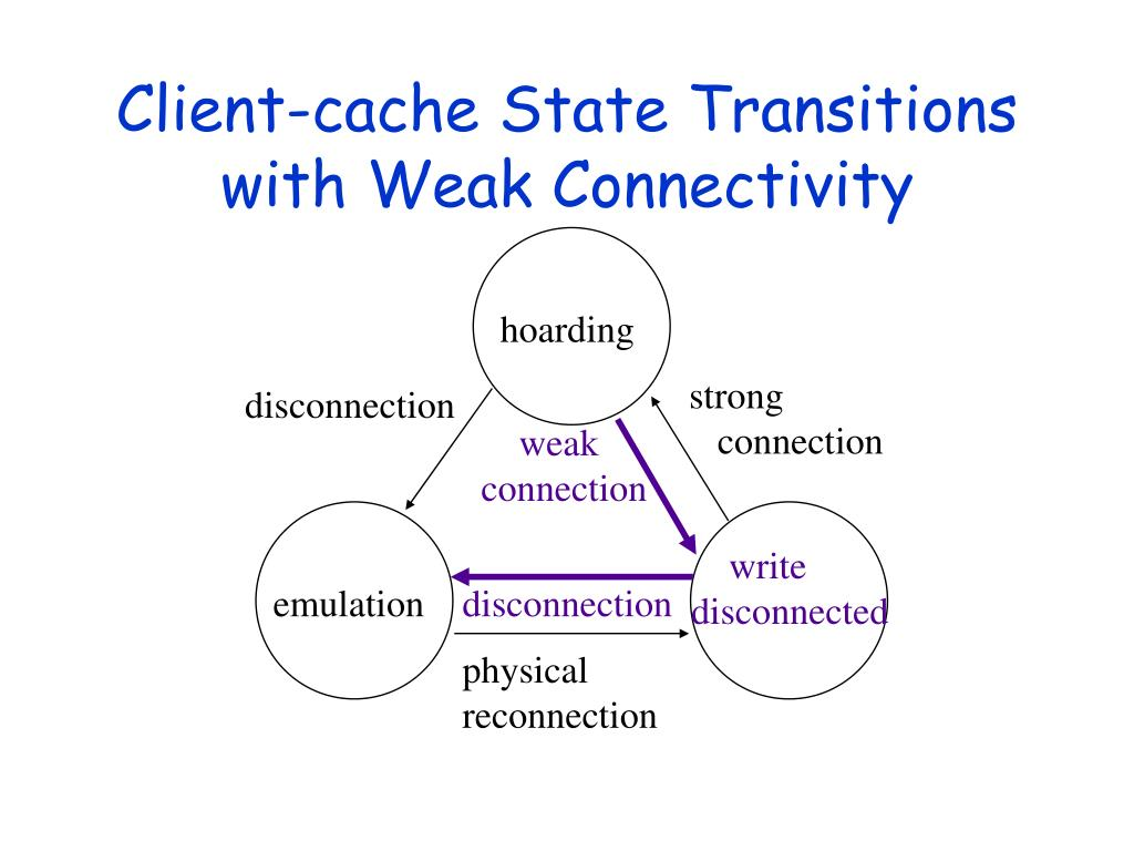 Client-cache State Transitions with Weak Connectivity