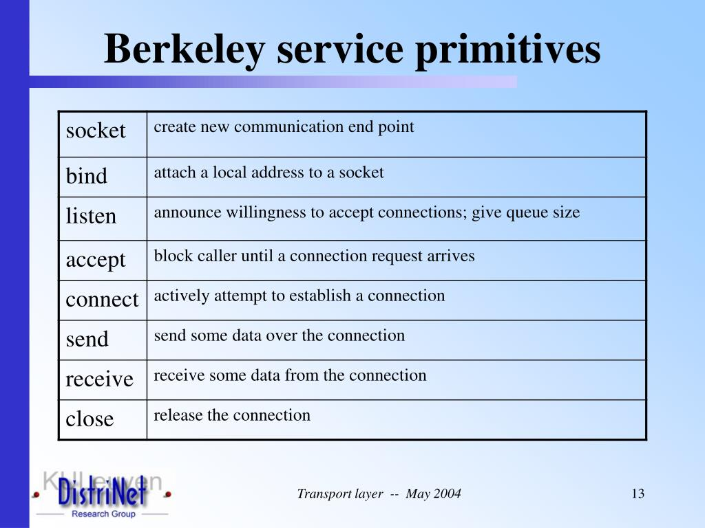 Berkeley service primitives