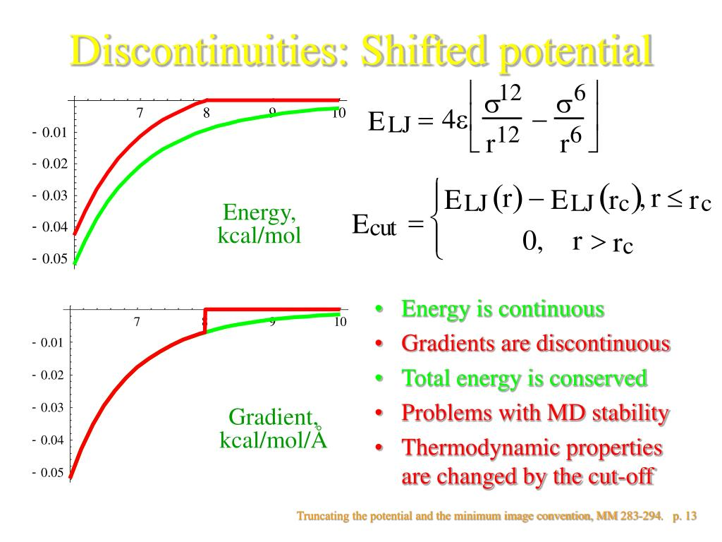 Discontinuities: Shifted potential