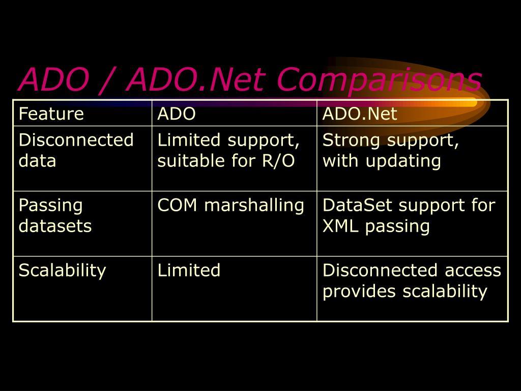 ADO / ADO.Net Comparisons