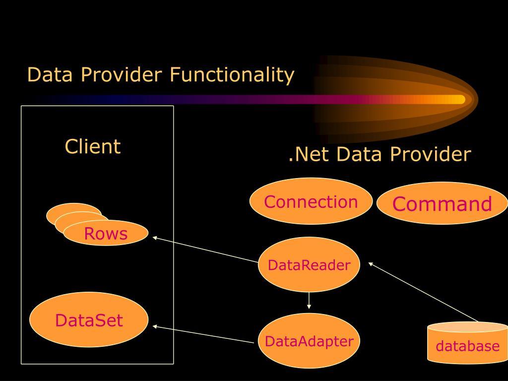 Data Provider Functionality