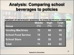 analysis comparing school beverages to policies