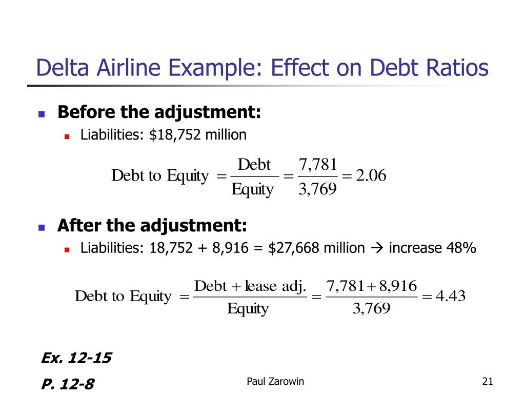 Delta Airline Example: Effect on Debt Ratios