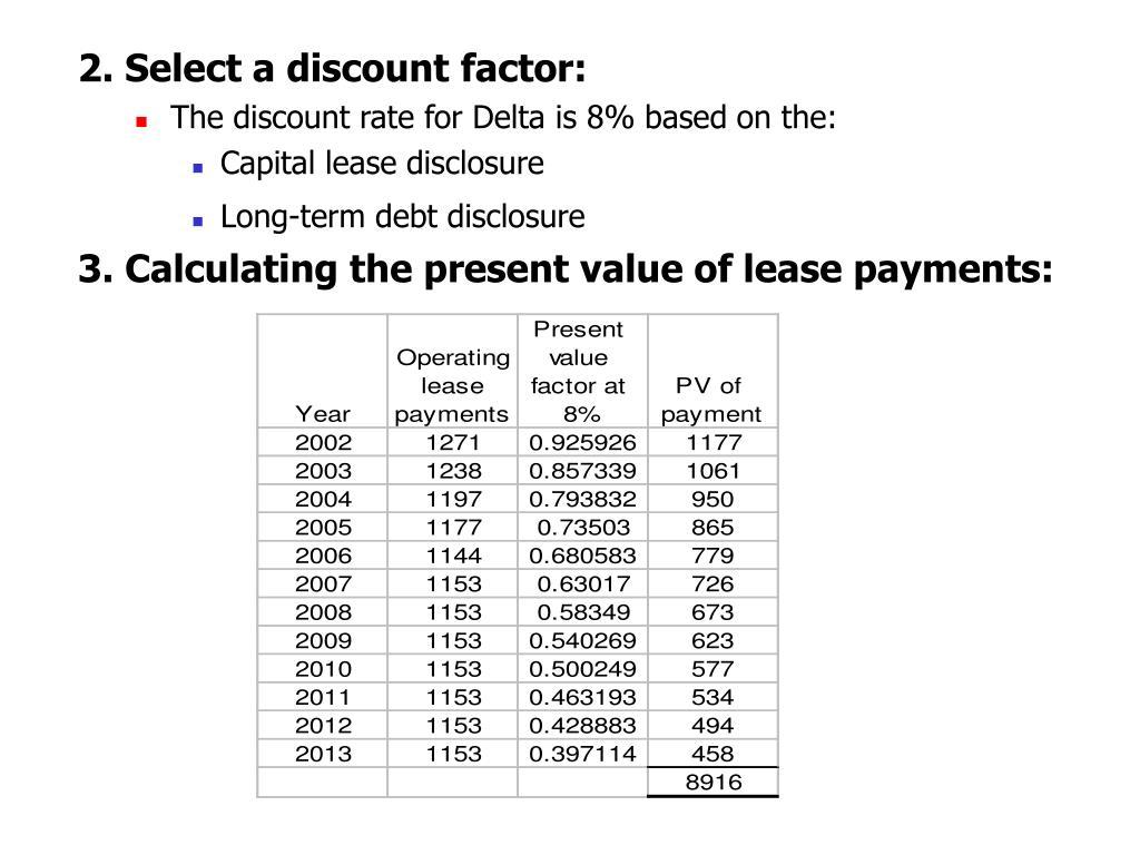 2. Select a discount factor:
