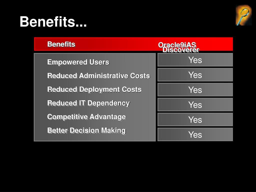 Benefits...